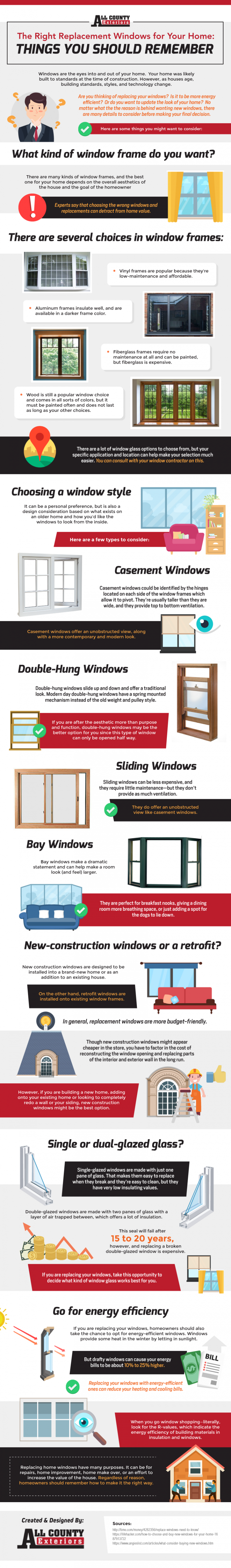 The Right Replacement Windows for Your Home (Infographic)