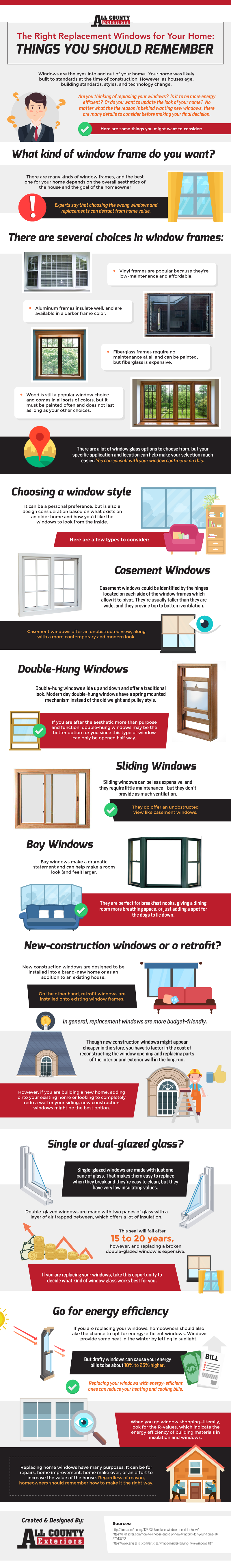 Replacement Windows Where And What In The World