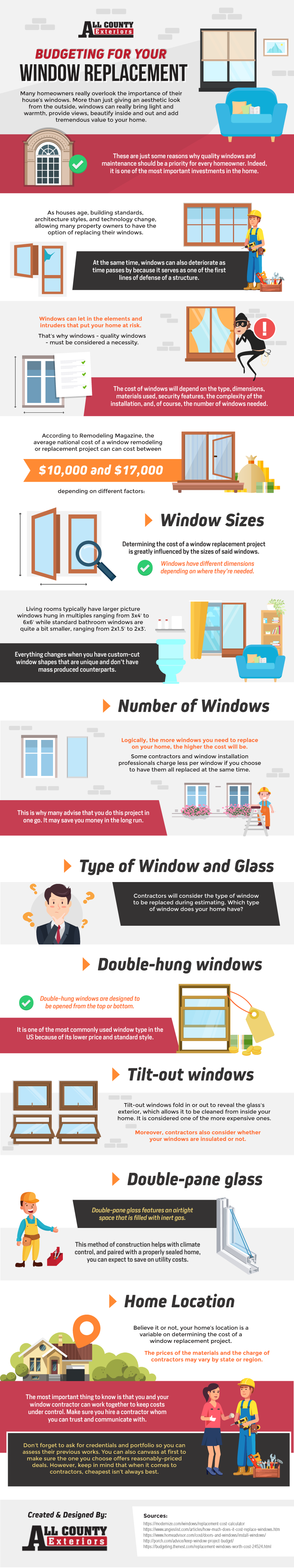 """<img class=""""aligncenter wp-image-1612 size-full"""" src=""""https://allcountyexteriors.com/wp-content/uploads/2018/01/Budgeting-for-your-Window-Replacement-01.png"""" alt="""""""" width=""""800"""" height=""""4270"""" />"""