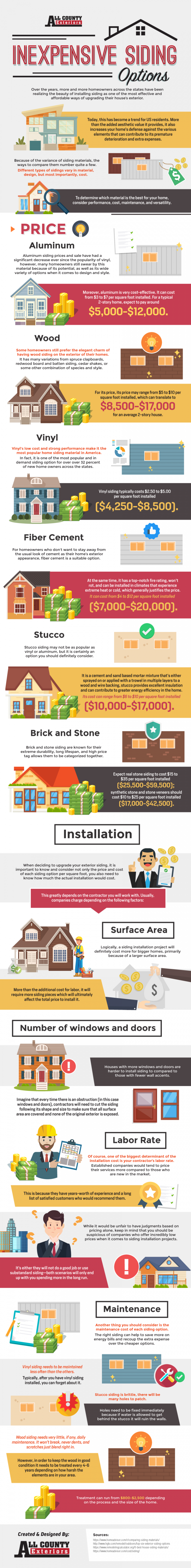 Inexpensive Siding Options (Infographic)