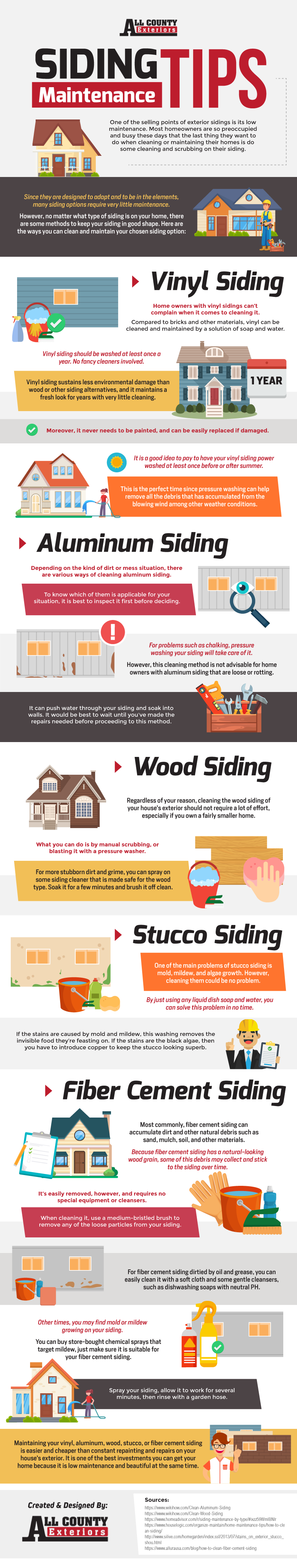 "<img class=""aligncenter wp-image-1683 size-full"" src=""https://allcountyexteriors.com/wp-content/uploads/2018/04/Siding-Maintenance-Tips-01.png"" alt="""" width=""800"" height=""4226"" />"