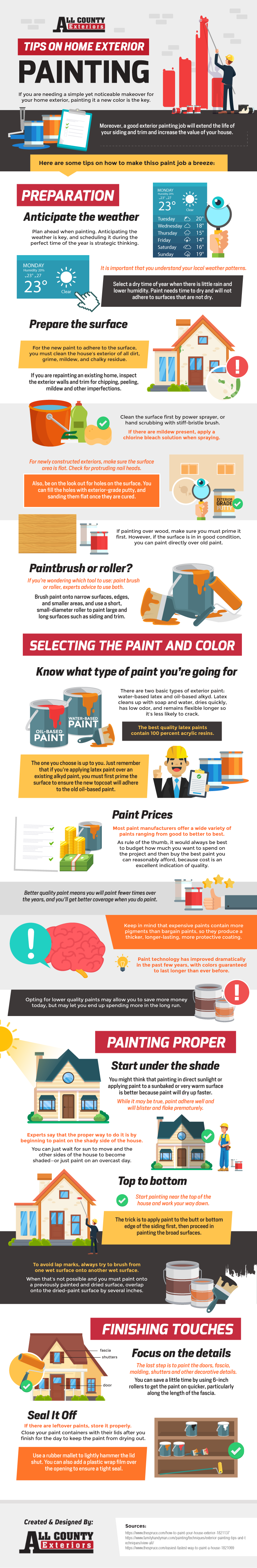 Tips On Home Exterior Painting Infographic
