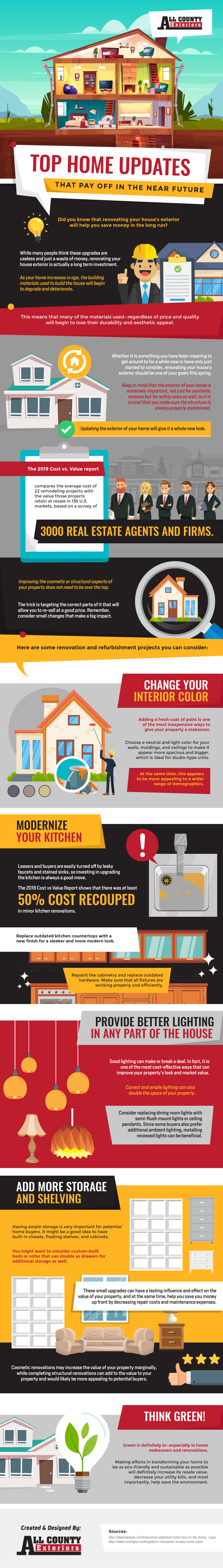 Top Home Updates That Pay Off In The Near Future Infographic